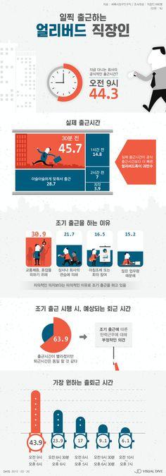 직장인 절반은 30분 일찍 출근하는 '얼리버드족' [인포그래픽] #gotowork / #Infographic ⓒ 비주얼다이브 무단 복사·전재·재배포 금지