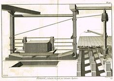 Diderot - SILK MANUFACTURE, CALANDRE ANGLOISE - PLATE 117 - Copper Engraving - 1751-72
