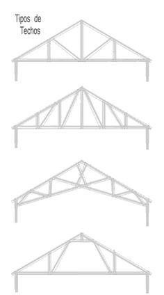 Techos Steel Framing