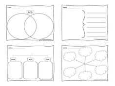 Editable Thinking Maps. Since it looks like we'll be using them A LOT this year!