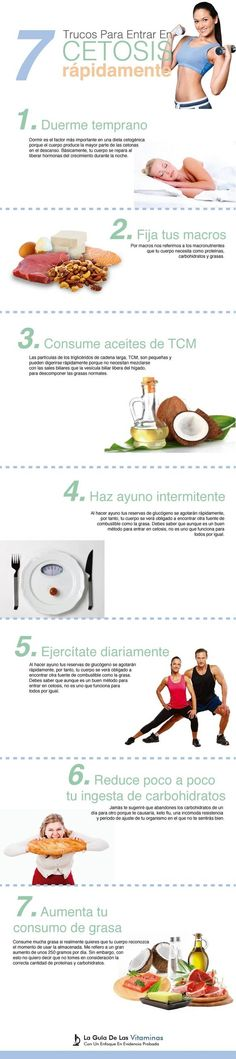 16 infographics to perfectly understand the keto diet plans plans to lose weight recipes adelgazar detox para adelgazar para adelgazar 10 kilos para bajar de peso para bajar de peso abdomen plano diet Best Keto Diet, Keto Diet Plan, Ketogenic Recipes, Keto Recipes, Menu Dieta, Arts And Crafts For Teens, Diet Plans To Lose Weight, Detox Drinks, Tricks