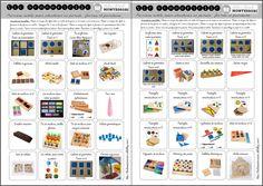 Carnet de suivi des ateliers Montessori - dans la classe de Marion Maria Montessori, Montessori Activities, Bulletins, Reggio, Fine Motor Skills, Classroom, Education, School, Kids