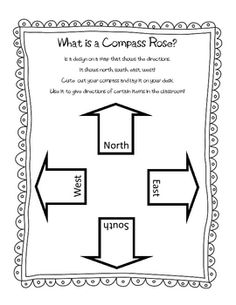 This file is a 3 page download of a compass rose activity where students locate items in the classroom compared to where their desk is located.  ...
