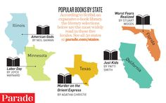 The Most Popular Book in Each of the 50States