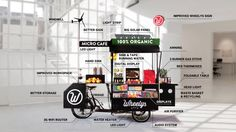 This Coffee Cart-On-A-Bike Franchise Cleans The Air As It Brews Wheelys—a startup with 315 mobile cafes in 51 countries—roams the city with air purifiers in tow.