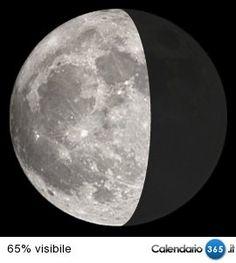 Posizione odierna della Luna 2016