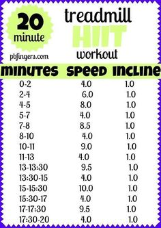 20 Minute Treadmill HIIT Workout