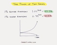[Image] Start today: the power of tiny improvements.