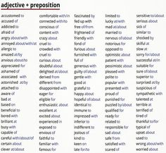 Forum   Learn English   Common Phrases: Adjective + Preposition   Fluent Land