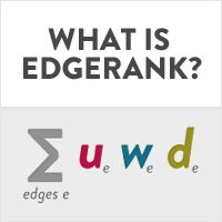 What is EdgeRank?  EdgeRank is an algorithm developed by Facebook to govern what is displayed—and how high—on the News Feed.