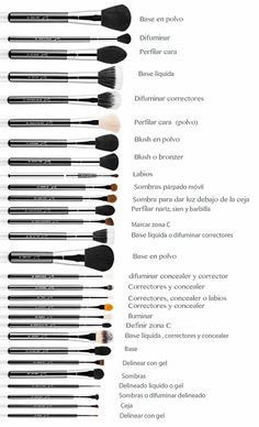 There are a lot of people who nowadays are applying cosmetics using their fingers, in my opinion it looks a lot better if applied using a make-up brush. This article describes the reasons for this and looks at the types of make-up bru Makeup Brush Uses, Makeup 101, Makeup Guide, Love Makeup, Skin Makeup, Makeup Inspo, Makeup Tools, Makeup Inspiration, Beauty Makeup