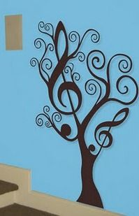 think I will make this and then have it say Music Makes the World Go Round and add music from around the world This is really cute. It would make a nice mural...