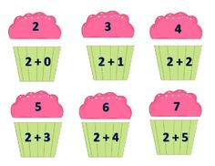 Cupcake Addition Fact Families Common Core Math from We Teach Common Core at Teachers Pay Teachers.  Includes a cut-and-paste worksheet so that students can record their answers.