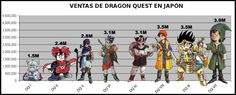 Dragon Quest VII - Google Search