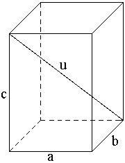 Škola (sem se koukni) :: Všechno Line Chart