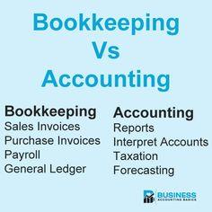 Accounting Notes, Learn Accounting, Accounting Basics, Accounting Student, Accounting Principles, Bookkeeping And Accounting, Accounting And Finance, Sage Accounting, Small Business Bookkeeping