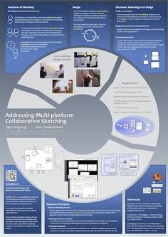 conference posters design - Recherche Google