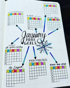 January 2017 Mini Goals  I'm super excited about this way to track my mini goals this month. Each day that I do it will get filled in with a pretty color. If that doesn't motivate me!  I have eight mini goals this month: * Active 60 minutes Each Day (except Sunday) * Blue Sky Design Website Overhaul (to become a Bullet Journal blog!) * One Week of No Spending * 10,000 Steps Each Day * All Green Circles on my Fitbit (includes 10 floors, 5 miles walked, 10,000 steps, 2,400 calories burned, and…