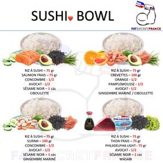 Food Science And Nutrition Diet Recipes, Cooking Recipes, Healthy Recipes, Eating Too Much Protein, Sushi Bowl, Diet Inspiration, Food Science, Batch Cooking, Asian Recipes