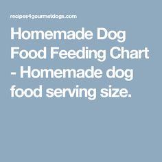 Dog food calculator dog food advisor peace love pawsso homemade dog food feeding chart homemade dog food serving size forumfinder Choice Image