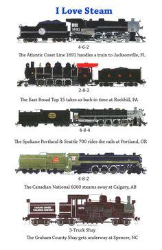 Some of my steam engine drawings 6 Train Drawing, Train Posters, Rail Transport, Pennsylvania Railroad, Train Art, Rail Car, Old Trains, Train Engines, Train Layouts
