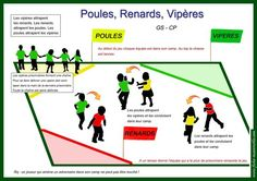 Motricité en maternelle Eps College, Handball, Physical Education, Games For Kids, Activities For Kids, Physics, Teaching Resources, Montessori, Babysitting