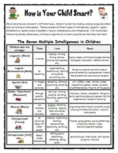 LaSota's Little Learners: Multiple Intelligences and MEGA GIVEAWAY reminder! :)