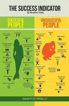 "#success #workplace #humanpoint  I need to work on becoming a ""successful"" person"