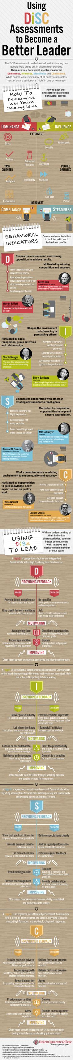 """A strong leader knows that different team members often require different communication tactics, and the """"DiSC"""" behavior assessment system might help you speak everyone's language and get through to them."""