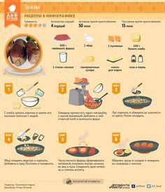 Зразы мясные | Рецепты в инфографике | Кухня | Аргументы и Факты