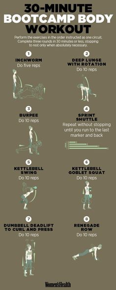 8 Moves to Whip Your Body into Boot Camp Shape 30 minute bootcamp workout<br> No drill sergeant required. Army Workout, Military Workout, Boot Camp Workout, Butt Workout, Man Workout, Lower Ab Workouts, Easy Workouts, At Home Workouts, Fit Body Boot Camp