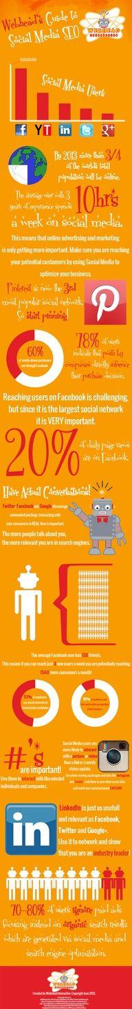 Guide to #SocialMedia #SEO