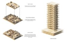 Arbia Tower, a project by SMA, is designed to be a vertical continuum of the surrounding landscape, creating a iconic tower with the presence of large sky gardens with small and medium-sized trees at each level. Cigar Room, Multipurpose Room, Sliding Windows, Sky Garden, Square Meter, Private Garden, Common Area, Great View, Outdoor Spaces