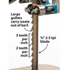 Amp up your bandsaw | Page 6 | WOOD Magazine
