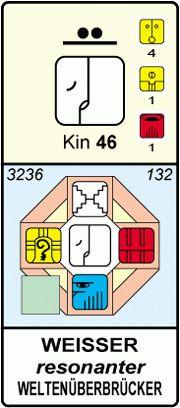 KIN 46 - Weißer Resonanter Weltenüberbrücker- Energiekalender n. Kössner - Herzensleben