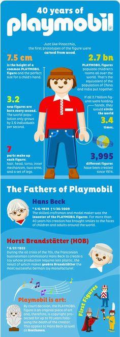 Playmobil 40 años