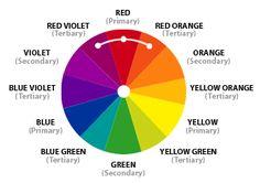 11 best color wheel interior design images colors diy ideas for rh pinterest com