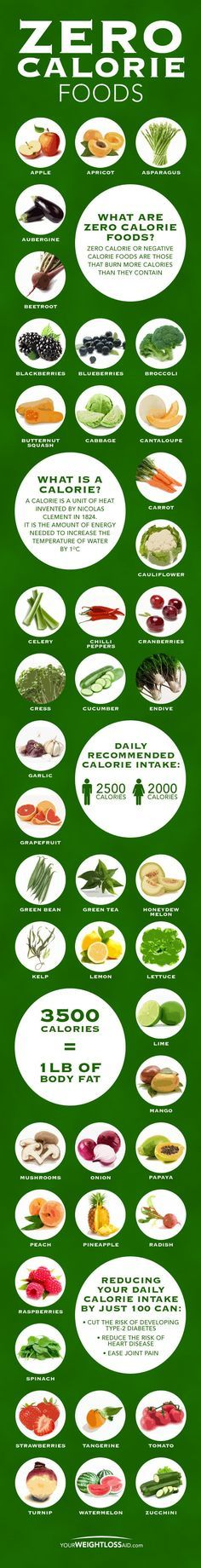 Zero calorie foods are those that burn more calories than they contain. This infographic breaks them down.
