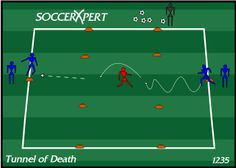 Soccer Drill Diagram: Tunnel of Death