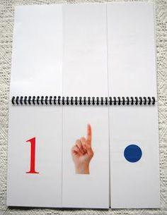 Libro móvil de números. en el aula se puede utilizar para enseñarles a los niños la noción de numero y cuales son.