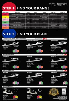 Check our handy Blade Range Chart to identify the appropriate blade for each skating skill level.
