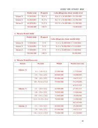 Hasil Gambar Untuk Kunci Jawaban Akuntansi Biaya Untuk Uts Akuntansi Biaya Keuangan Akuntansi
