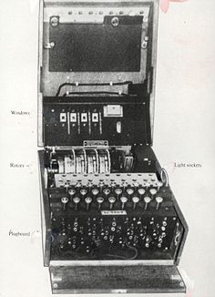Enigma machine. Alan Turing was part of the British cryptographic team at Bletchley Park that cracked the German Enigma code during World War II.
