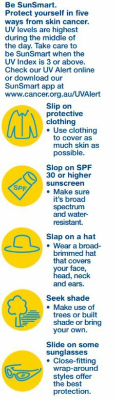 Be Sun smart wear protective clothing and take cautious measures