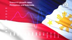 Philippines vs Indonesia: Which is 'better'?