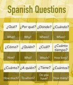 Simple language learning: Question words in Spanish . Simple language learning: Question words in Spanish . Spanish Phrases, Spanish Grammar, Spanish Vocabulary, Spanish Words, Spanish Language Learning, Learn A New Language, Teaching Spanish, Spanish Question Words, Teaching French