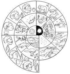 juego de la oca sobre la prehistoria