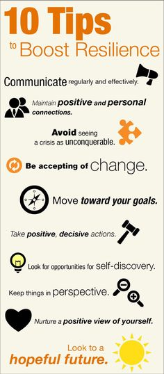 resilience - http://blogs.psychcentral.com/stress-better/2014/11/the-abcs-of-resilience-infographic/
