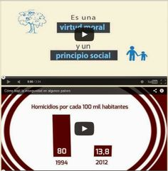 Apuntes de Periodismo Digital- Videos e interactivos para compartir