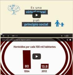 Apuntes de Periodismo Digital- Videos e interactivos para compartir